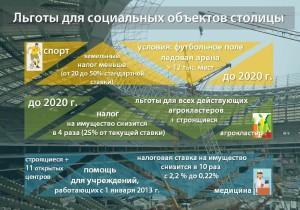 инфографика_льготы+соцобъекты