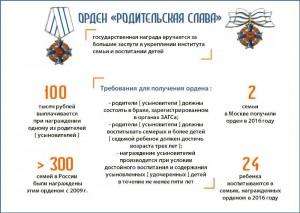 инфографика_родительская слава