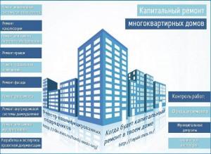 Инфографика капремонта