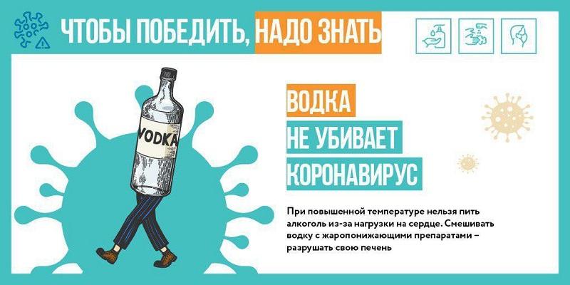 коронавирус, коронавирусная инфекция, алкогольные напитки,